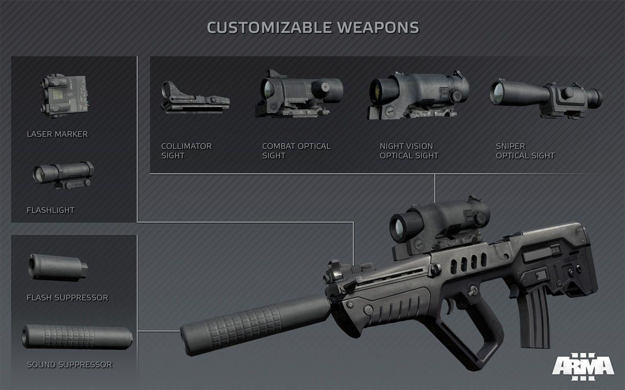 arma3 weapon customization